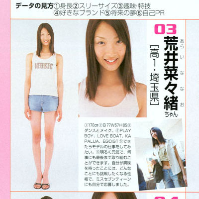 菜々緒_学生モデル